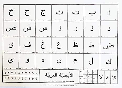 Arabiar klaseak emango dira Laudion