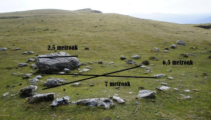 Ganekogortan aztarnategi megalitikoa dagoen ikertu beharra dagoela uste du Arene Kultura Elkarteak - 2